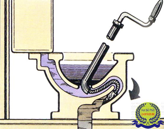 Thông tắc vệ sinh tại hà nội